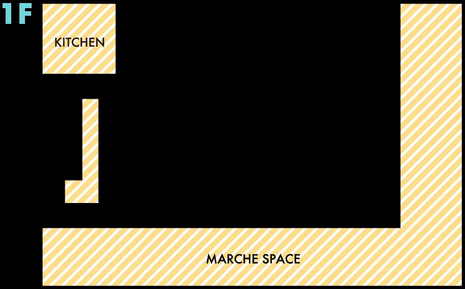 チャレンジキッチン、マルシェのフロアマップ