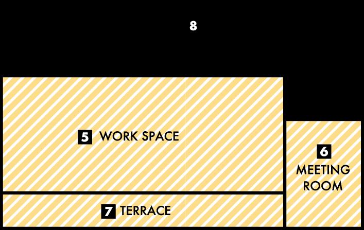 2階のフロアマップ