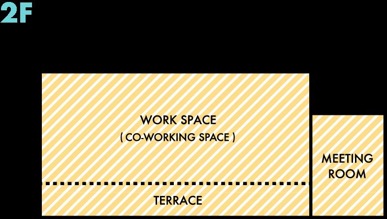 レンタルスペースのフロアマップ